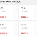 GlocalMeのパッケージ購入と有効化の方法